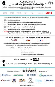 TULKOTAJU_KONKURSS 2014